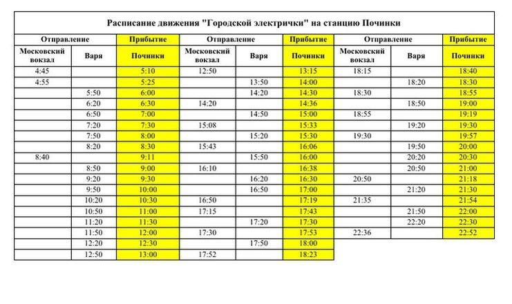 Стало известно расписание электричек от Починок до Вари и Московского вокзала - фото 2