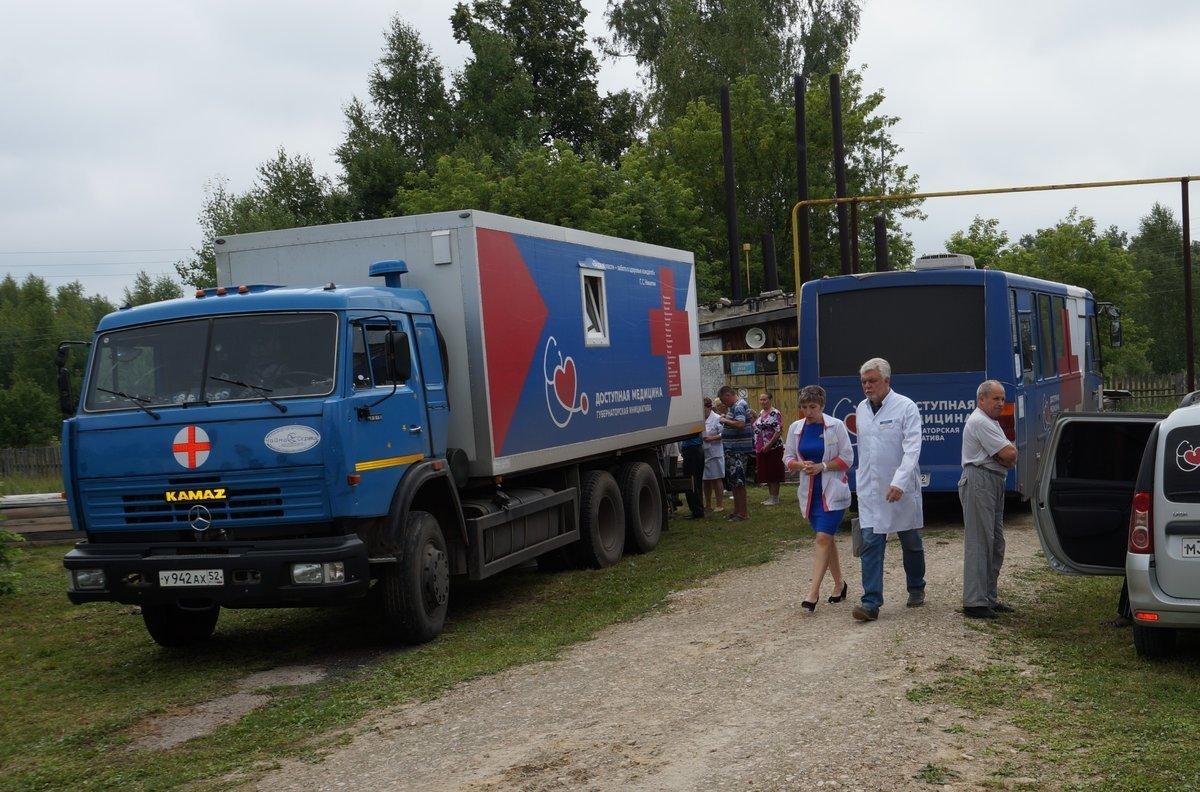 «Поезда здоровья» вновь начнут курсировать по Нижегородской области 13 января - фото 1