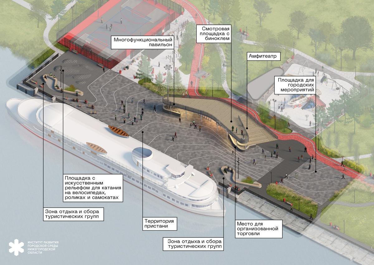 Волнорез с арт-объектом и мостки над водой: каким видится будущее пристани в Чкаловске - фото 3