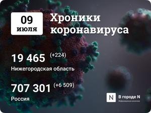 Хроники коронавируса: 9 июля, Нижний Новгород и мир
