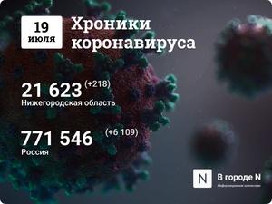 Хроники коронавируса: 19 июля, Нижний Новгород и мир