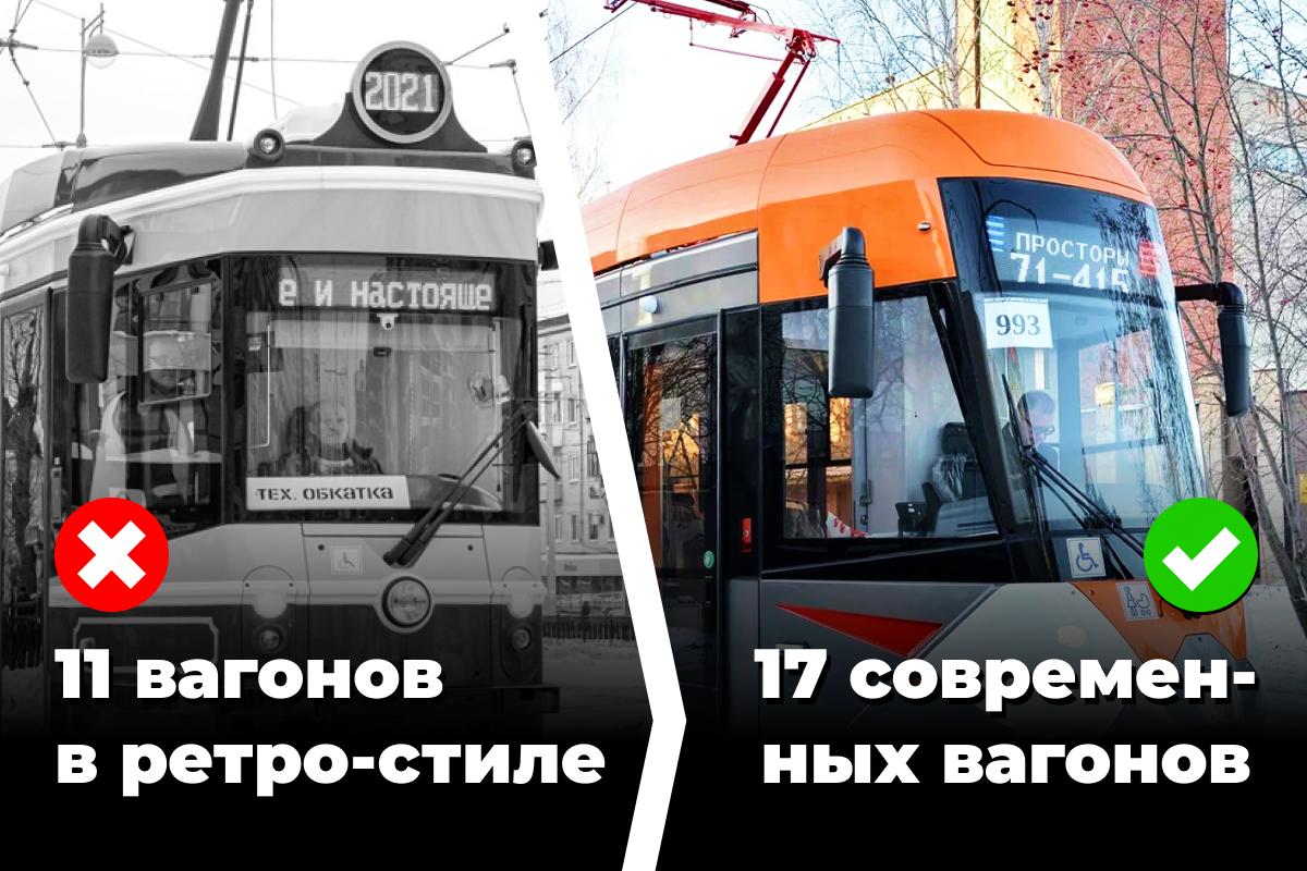 Более 2 000 нижегородцев подписали петицию против закупки 11 ретро-трамваев - фото 1
